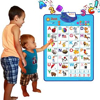 Interactive Alphabet Wall Chart